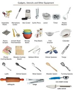 Kitchen utensils - equipment learning English | Learning Basic English, to Advanced Over 700 On-Line Lessons and Exercises Free | Scoop.it