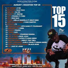 GODJCRATES.COM PRESENT'S AUGUST / HOUSTON TOP 20!! TOP 15 JOY & PAIN BY: JUICE J-ULA!! #Joy #Pain #Juicejula #Wearethestreets #wearestreetvibes #Thankyouforsupporting #Keepsupporting #Juicejulamusic #streetmusic #Godjcrates.com #Zro #Slimthug #DJXO #Twayne #Pooneft.Twin #Banban #Mellomargila #Beatking #Yungmartez #T2 #DTDgang #Toussaint #10MIL #Touch #Leo #Pharoah #Mansa #VFIXX #KingDrew #Neezythetrill…