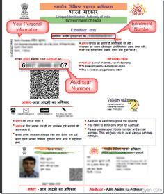 Download Aadhaar Card Online- Step By Step Guide