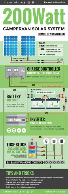 Heating Diagram Likewise Wind And Solar Battery Bank Wiring Diagram