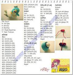 RENGARENK HOBİLER: Amigurumi Penguen Tarifi Crochet Doily Patterns, Crochet Art, Amigurumi Patterns, Amigurumi Doll, Crochet Dolls, Doll Patterns, Free Crochet, Baby Chart, Amigurumi For Beginners