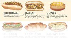 Quem resiste a um belo cachorro-quente? A receita do pão com salsicha é consumida em diversos locais do planeta e não se trata de um prato pronto, mas uma opção que pode ser modificada à sua maneira.OsiteFood Republic criou um guia ilustrado...