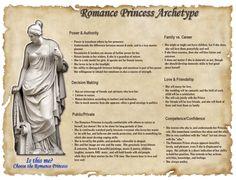 archetype profile RP