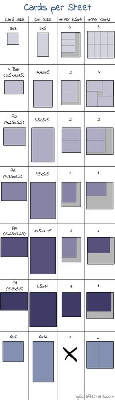 card sizes and how many per sheet