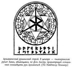 Promagik - А. Платов. Практический курс рунического искусства.