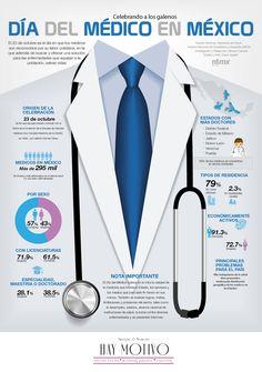 En HAY MOTIVO contamos con grandiosas ideas de regalo para los #Médicos, contácta con nosotros y te ofrecemos la mejor opción