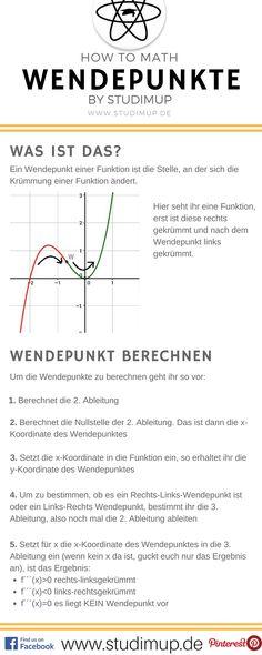Wendepunkte berechnen und was diese sind einfach mit Studimup Mathe Spickzettel erklärt. Mehr findet ihr auf unserer Website.