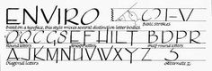 Image result for lombardic letter W
