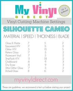 Vinyl Direct Vinyl Cutting Machine Settings Silhouette Cameo Vs 3