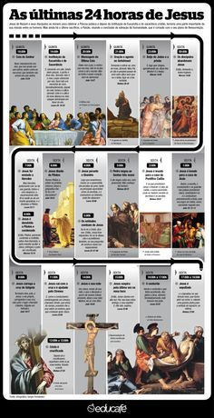 As últimas 24 horas de Jesus
