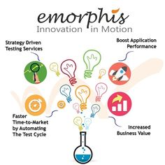 Emorphis Examines Product Requirements From 5 Different Views: Functional Performance Security User & Maintenance. The Quality Assurance Team at Emorphis works consistently during the entire phase of the project to make sure that every product we deliver is stable and requires low maintenance.  #Emorphis #EmorphisTechnologies #QualityAssurance #Testing #TestingServices #Software #SoftwareProduct #SoftwareDevelopment #SoftwareProductDevelopment #Enterprises #EnterpriseMobility…