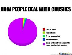 crush memes funny i love All Meme, Stupid Funny Memes, Funny Relatable Memes, Haha Funny, Funny Texts, Funny Stuff, Funny Crush Memes, Crush Humor, Funny Pie Charts
