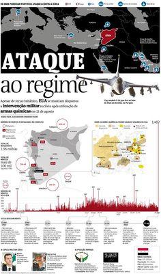 Ataque na Síria Pouco texto, muita informação! Bom usa de legendas! Vale a pena ver.
