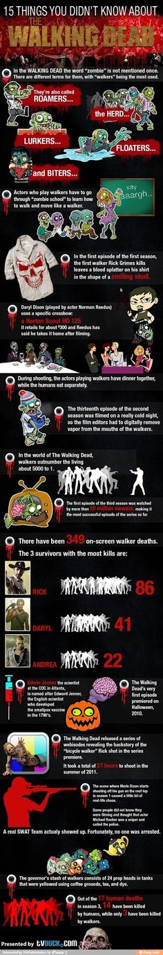 Things you didn't know about walking dead