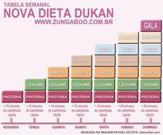 Interessante escada-nutricional-nova-versao-da-dieta-dukan
