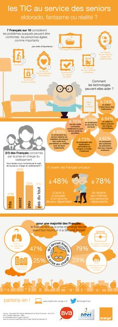 [infographie] vieillir en France : perceptions et solutions | Orange Business Services