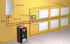 Stufe a pellet: termosifoni e acqua calda - Idee Green Divider, Room, House, Furniture, Home Decor, Houses, Bedroom, Decoration Home, Home