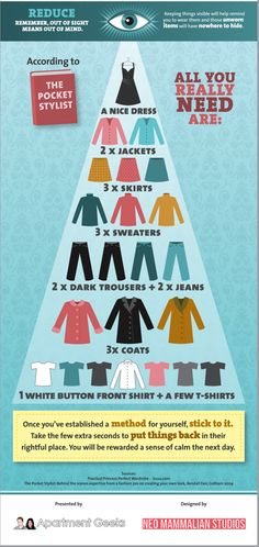 Esta es la forma de hacer un armario cápsula. | 22 Fashion Infographics You Need In Your Life