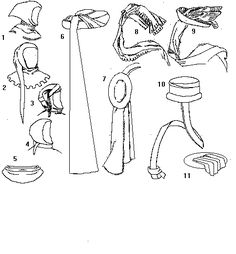 A page of diagrams of all extant medieval hoods. [Some Headwear of the Middle Ages - Hoods, Chaperons and Liripipes]