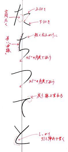 た~と Japanese Typography, Japanese Calligraphy, Japanese Handwriting, Typography Logo, Lettering, Learn Japan, Writing Station, Japanese Language Learning, Beautiful Handwriting