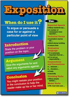 Understanding Text Types Posters. Exposition.
