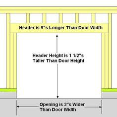 Exceptional 2 Car Garage Door Size 13 2 Car Garage Door