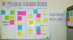 Visual Kanban Boards