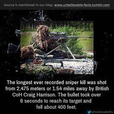 Longest ever recorded sniper kill