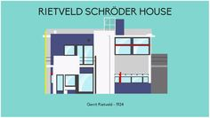 Rietveld Schröder House by Gerrit Rietveld. Iconic Houses by Matteo Muci. Click above to see larger image. Architecture Student, Architecture Drawings, Modern Architecture, Architecture Illustrations, Farnsworth House, Schroder House, Ludwig Mies Van Der Rohe, Construction, Flat Design