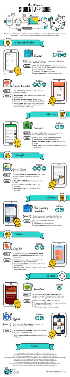 The Ultimate App Guide for Students - Infographic ~ Educational Technology and . - The Ultimate App Guide for Students – Infographic ~ Educational Technology and Mobile Learning {H - Educational Websites, Educational Technology, Lerntyp Test, Vie Motivation, Study Techniques, Student Life, Student App, School Study Tips, School Tips