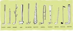nicholas blechman | types of clubs