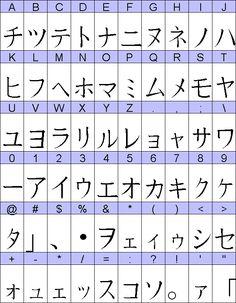 387 Best alfabeto japones images in 2020 Sign Language Words, Sign Language Alphabet, Alphabet Code, Alphabet Symbols, Chinese Alphabet, Chinese Symbols, Ancient Alphabets, Ancient Symbols, Learn Japanese Words