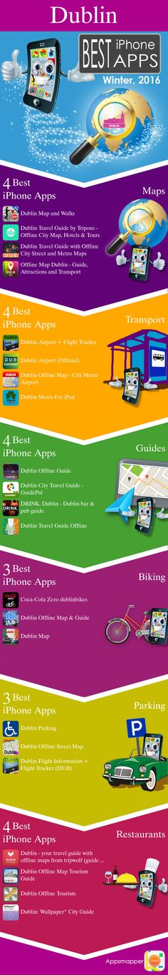 Dublin iPhone apps: Travel Guides, Maps, Transportation, Biking, Museums, Parking, Sport and apps for Students.