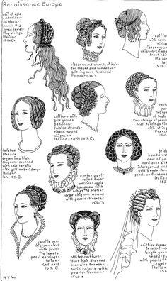 Womens Tudor Hair