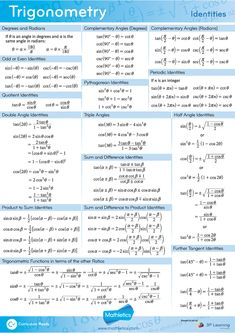 Education Discover - and - Available in Physics Notes Physics And Mathematics Math Notes Algebra Formulas Physics Formulas Math Formula Chart Circle Math Math Study Guide Math Notebooks Physics Notes, Math Notes, Physics And Mathematics, Revision Notes, Math Vocabulary, Maths Algebra, Ap Calculus, Math Math, Math Fractions