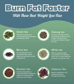 Top 7 food that helps burn stubborn fat fast. Weight Loss Tea, Fast Weight Loss, Fat Fast, How To Lose Weight Fast, Reduce Weight, Reduce Belly Fat, Lose Belly Fat, Ways To Burn Fat, Stubborn Fat
