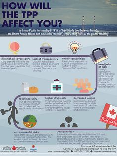 TPP infographic  http://canadians.org/tpp