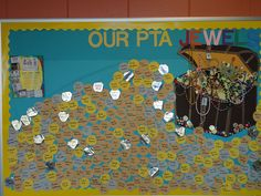 These are the names of all the parents and teachers that have joined the PTA this year. Collect Sports Cards as an Investmet...For Fun...Hobby done with the Kids...Hobby for Yourself!