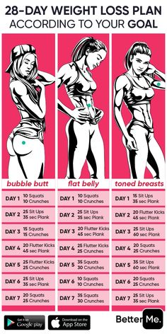 fitness routine for beginners ; fitness routine at home ; fitness routine for women ; fitness routine for beginners at home Fitness Workouts, Fitness Workout For Women, Butt Workout, Yoga Fitness, Health Fitness, Physical Fitness, App Workout, Teen Workout, Shape Fitness