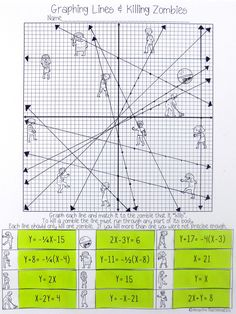 This is such a fun activity to practice graphing linear equations ...