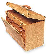 Tool Box Woodworking Plan