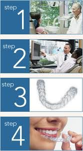 The Invisalign System designed by the combination of advanced 3-D computer graphics technology with 100-year-old science of orthodontics.