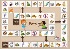 "Idea trip: Playing field ""Pets"" for English and DAZ Source by katrinhagen English Primary School, Teaching English, Letras Abcd, Easter Breaks, Printable Board Games, English Games, Maila, Learn German, Toddler Play"