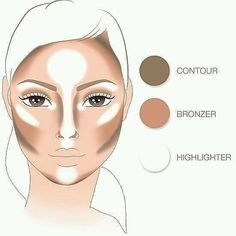 ▷ 1001 + tips and tricks to make a make-up con ▷ 1001 + conseils et astuces pour réaliser un maquillage contouring facile make a quick contouring with three products, use a basic foundation bronzer and highlighter for face makeup - Skin Makeup, Eyeshadow Makeup, Makeup Brushes, Beauty Makeup, Eyeliner, Mac Mascara, Lipstick Mac, Eyebrow Makeup, Beauty Box