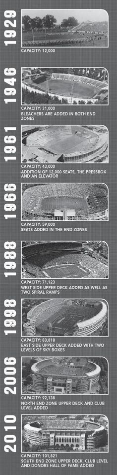 Bryant-Denny Stadium capacity through the years - 2015 Football Media Guide by Alabama Crimson Tide. Wow. LOVE this.  We are so lucky to have this  beautiful facility.  We get so caught up in game day spirit we forget to look at the beauty oof the big picture.