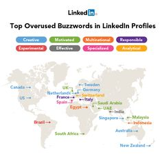 Top 10 Overused Professional Buzzwords on LinkedIn in 2012 [INFOGRAPHIC]