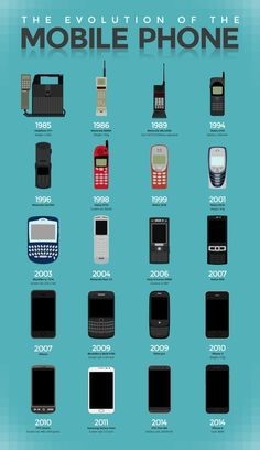 """On this Take a Walk Down Memory Lane and Check Out The Evolution of Mobile! General Knowledge Book, Gernal Knowledge, Knowledge Quotes, Technology Hacks, Computer Technology, Computer Science, Educational Technology, Mobile Technology, Capas Samsung"