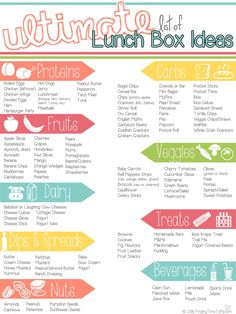 Creative Cold School Lunch Box Ideas For Picky Eaters the best easy healthy school lunch ideas to please even picky eaters. All kids and teens will love this roundup and moms will love having new ideas for their kids' bento boxes for school! Cold School Lunches, Packing School Lunches, Kids Lunch For School, Toddler Lunches, Lunch Ideas For Teens, School School, Cheap Lunch Ideas, Middle School, Bag Lunches