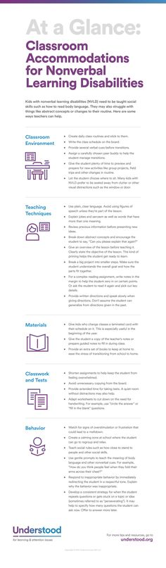 Graphic of At a Glance Classroom Accommodations to Help Students With Nonverbal Learning Disabilities