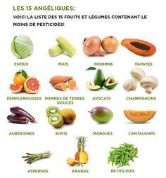 PARTAGE OF SAIN ET NATUREL...........ON FACEBOOK.......  Lire la suite /ici :http://www.sport-nutrition2015.blogspot.com